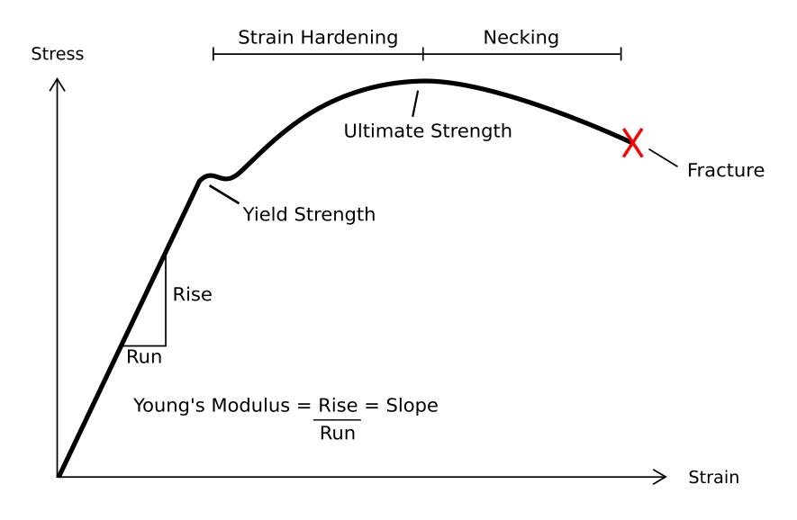 résilience slackline
